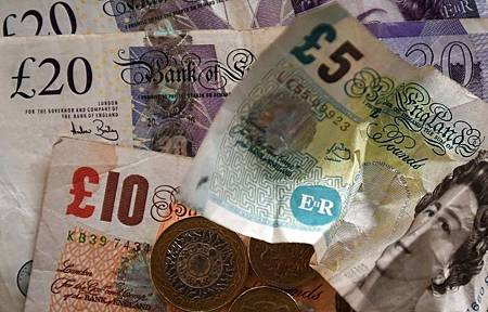 英鎊及澳幣期貨