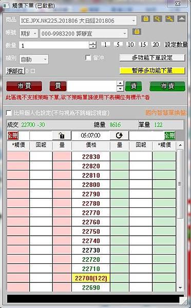 元富日經期貨手續費