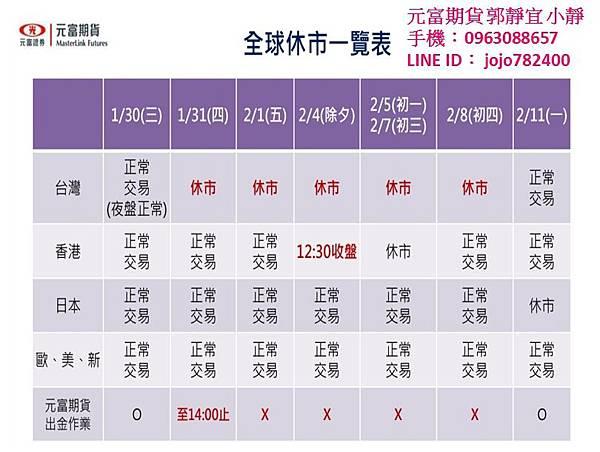 2019年2月份海期亞洲市場假期//2月台灣期貨市場結算日