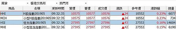 港股6/17起T+1交易延2小時 拉近與美時差@元富期貨小靜分享