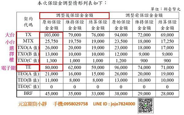 國外期貨手續費2.jpg