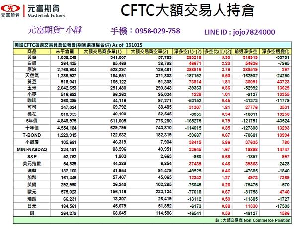 海期CFTC籌碼.jpg