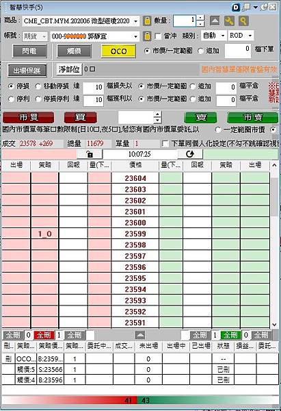 微標普MES手續費.jpg