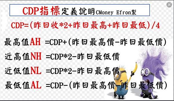 CDP指標.jpg