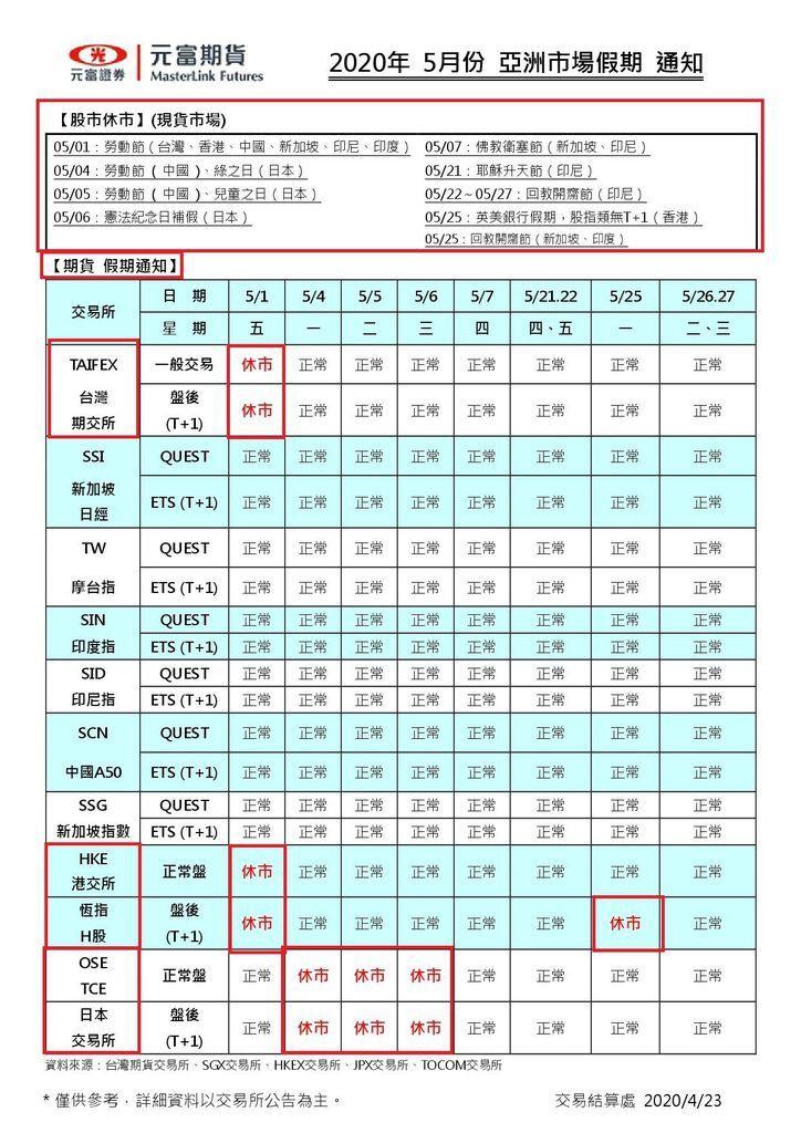 2020年5月份 亞洲市場假期通知.jpg