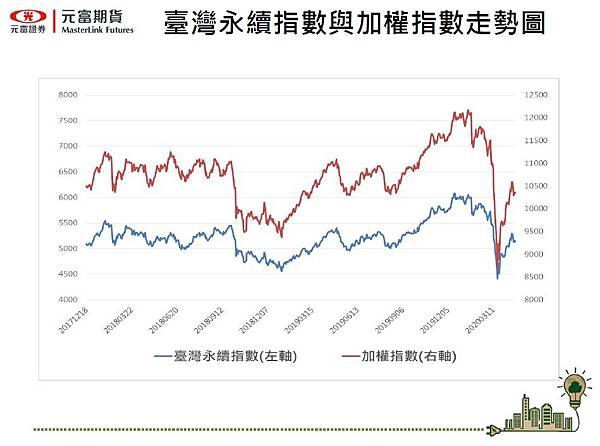 永續期貨手續費3.jpg