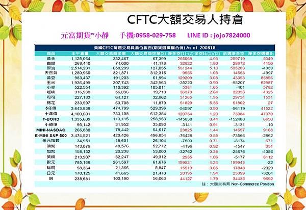CFTC海期大額交易人持倉.jpg