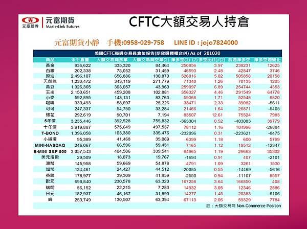 CFTC海期大額交易人.jpg