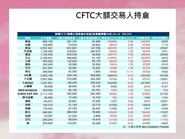 海期CFTC大額交易人持倉.jpg