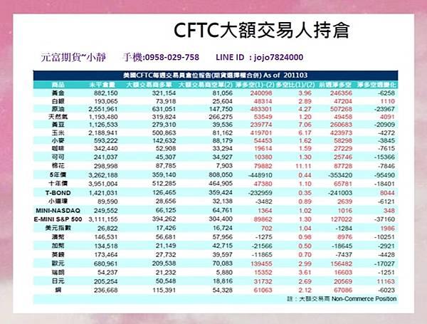 海期CFTC大額交易人持倉2.jpg