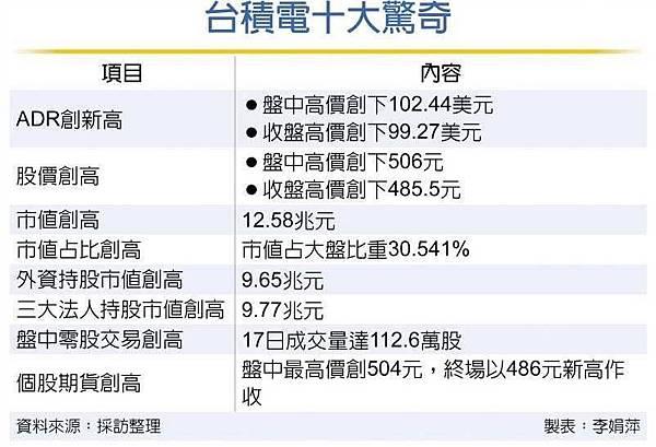 台積電股期手續費.jpg