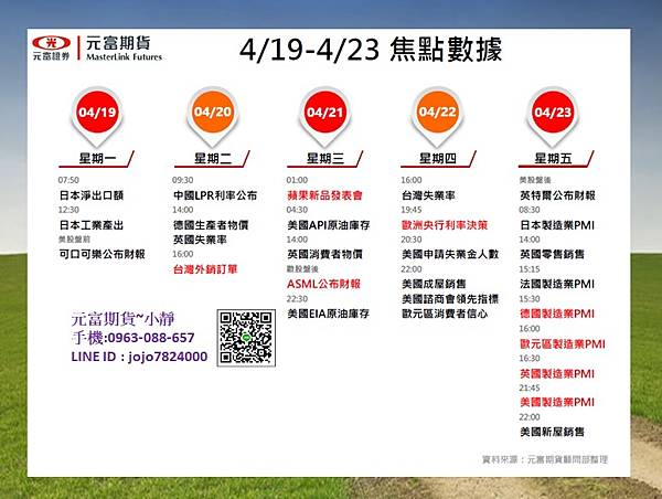 【4月19日~4月23日國際金融焦點數據&CFTC大額交易人持倉】