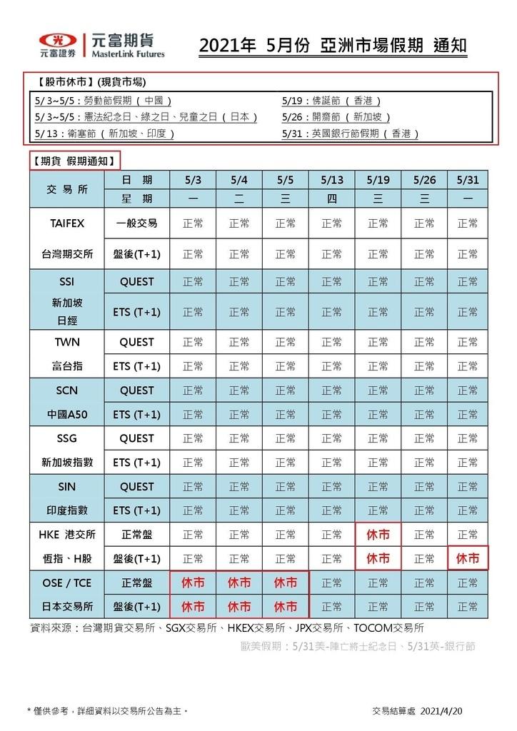 【2021年5月份海期亞洲市場假期//5月台灣期貨市場結算日】