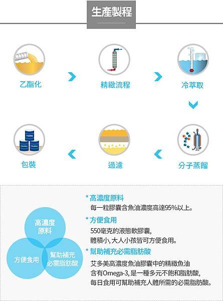 omega3_750_06_1 (1).jpg