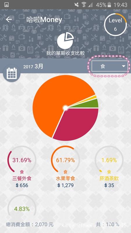 哈啦money記帳app 記帳app推薦 流水帳app22.jpg