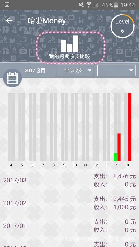 哈啦money記帳app 記帳app推薦 流水帳app23.jpg