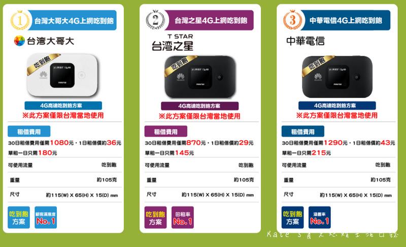 台灣國內租借WIFI機 台灣行動WIFI分享器 WIFI分享器推薦 globalwifi2.jpg