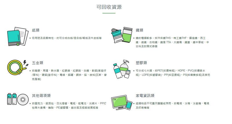 大豐環保家電回收 到府回收家電 家電回收服務 z幣回饋 汽機車回收 大豐環保回收5.jpg