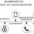 台瑞台湾海运集运中心 淘寶家具集運方式 淘寶家具集運步驟 淘寶家具怎麼集運 淘寶家具集運公司5.jpg