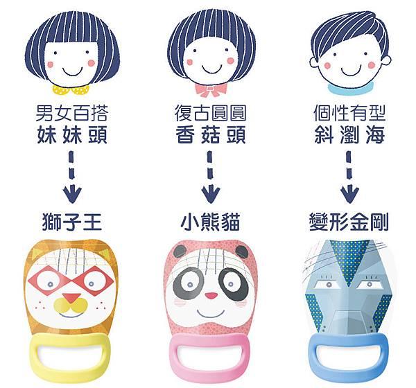日本_papamamacut剪髮面具-內頁_08.jpg