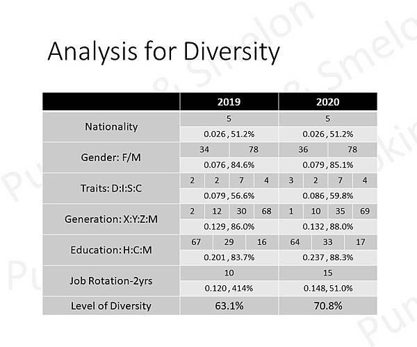 Diversity v1.2.jpg