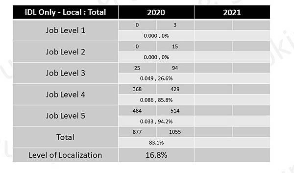 Diversity and Localization v1.2.jpg