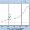 2011美國房地產價值