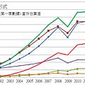 中國貿易形式