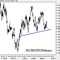 20120415EUR4hours