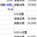 20100509USD高度計算