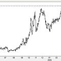 20090306KRW日線圖