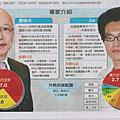經濟日報外匯擂台02