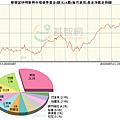 摩根富林明新興市場債券(歐元)
