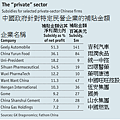 經濟學人:中國補貼統一中控、中國旺旺