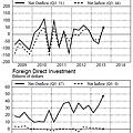 2009Q1~2013Q3日本國際資金流狀況