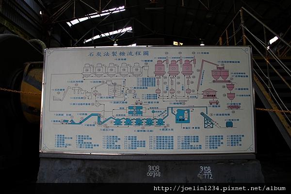 20111203嘉義蒜頭糖場IMG_6648.JPG