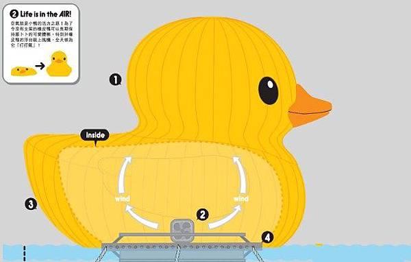 黃色小鴨解密