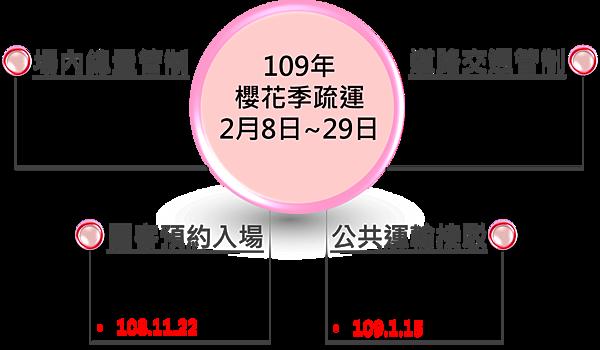 html_image_ch_疏運年曆_108武陵_四大.png