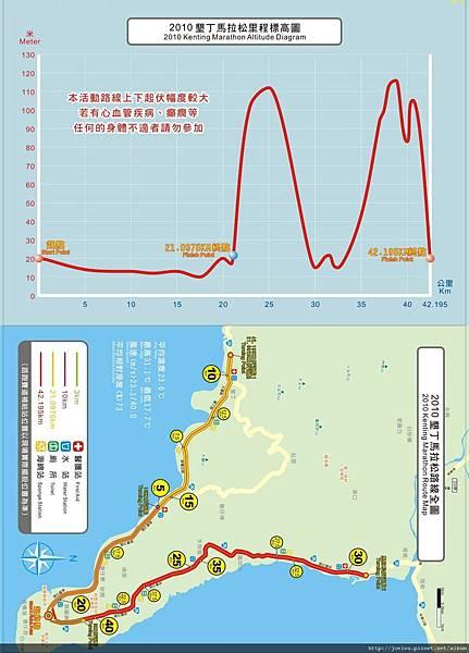 2010墾丁馬拉松_標高及路線圖.jpg