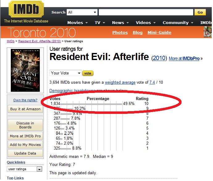 惡靈古堡imdb.png