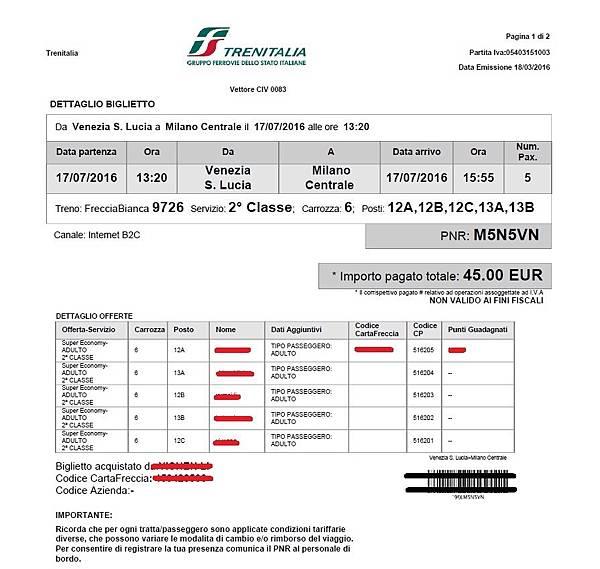 義大利國鐵