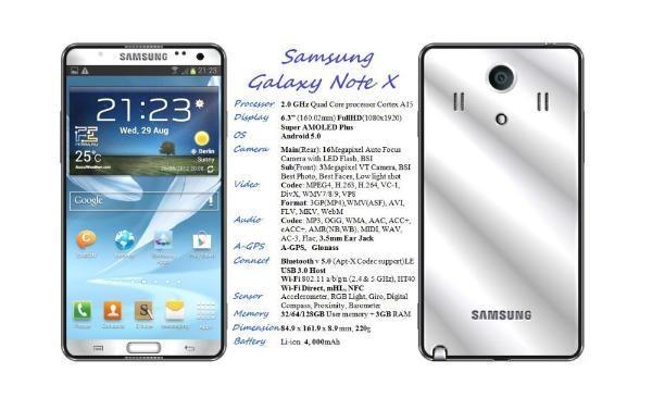 三星 Galaxy Note3 可能採用6.3 吋螢幕,並將於2013年9月上市1