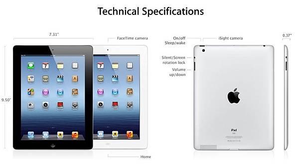 視網膜螢幕震撼-The New iPad 2012