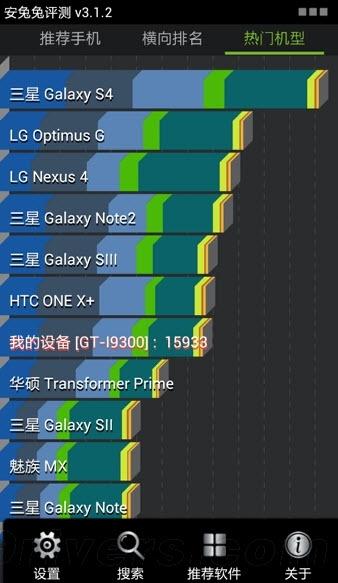 Galaxy S4 跑分 安兔兔曝光的參數