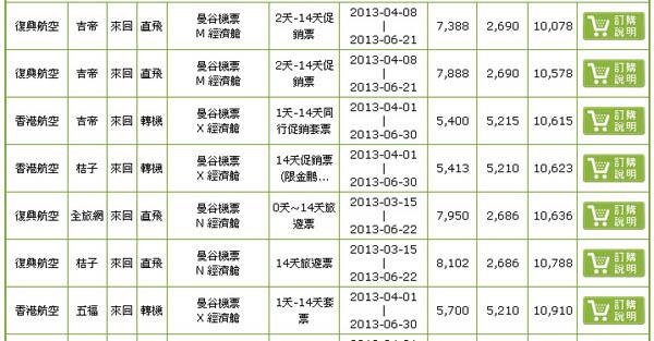 台灣桃園機場飛往蘇美島單程票價(去程)查詢