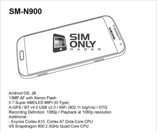 Galaxy Note3荷蘭SIM ONLY RADAR網站取得兩張圖表
