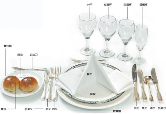 餐桌禮儀 如何使用餐具
