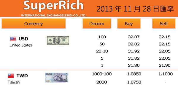 2013年11月28日美金台幣換泰銖匯率