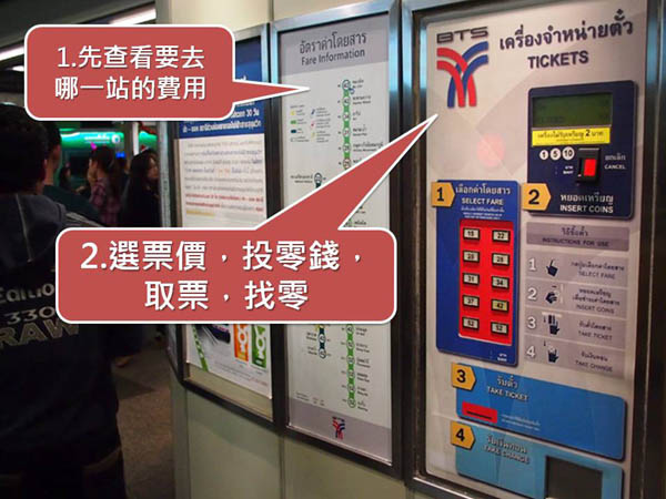 BTS捷運Bangkok Mass Transit System 操作買票機