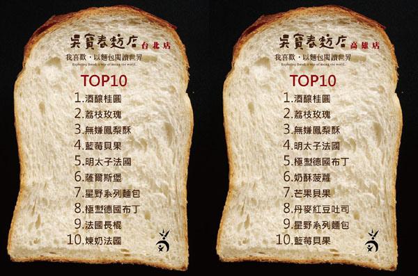 吳寶春冠軍麵包 台北高雄top10.jpg